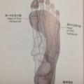 立ち方について・・・骨盤の歪み そして和の身体法