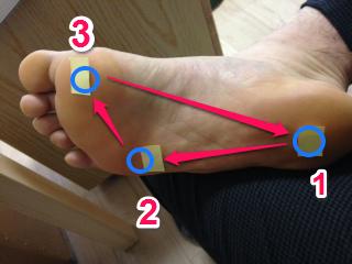 足裏の重心移動