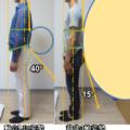 肩こり、腰痛にならない気功的前後3軸姿勢を仙骨の角度で見る。