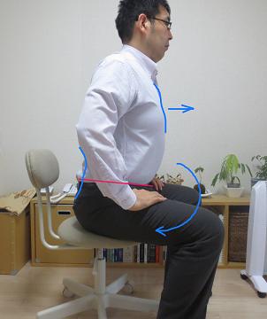 椅子 反り腰2